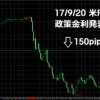 【検証】17/9/20 米FOMC政策金利発表